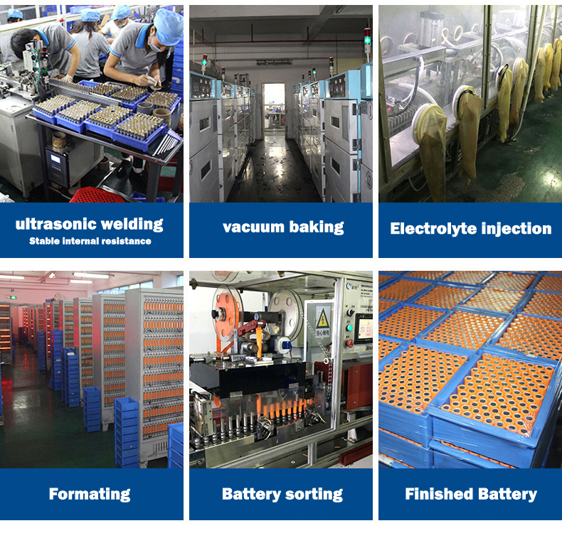 Lithium Ion Battery Manufacturers Provide Lithium Battery