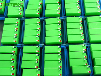 12v 14Ah li ion battery backup battery production